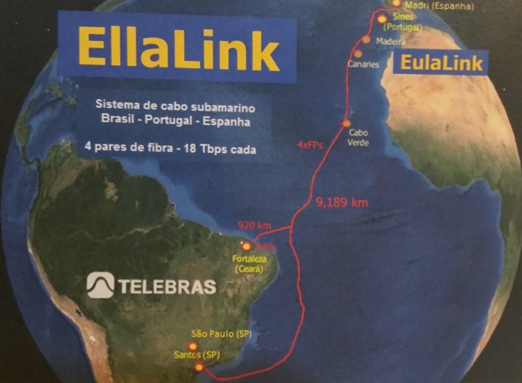 ellalink-telebras-brasil-espanha-europa-cabo-submarino